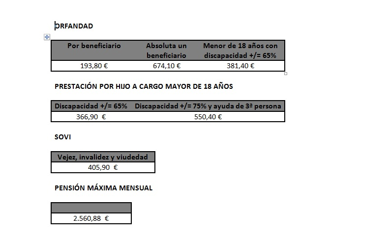 tabla de pensiones 2