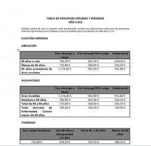 tabla de pensiones