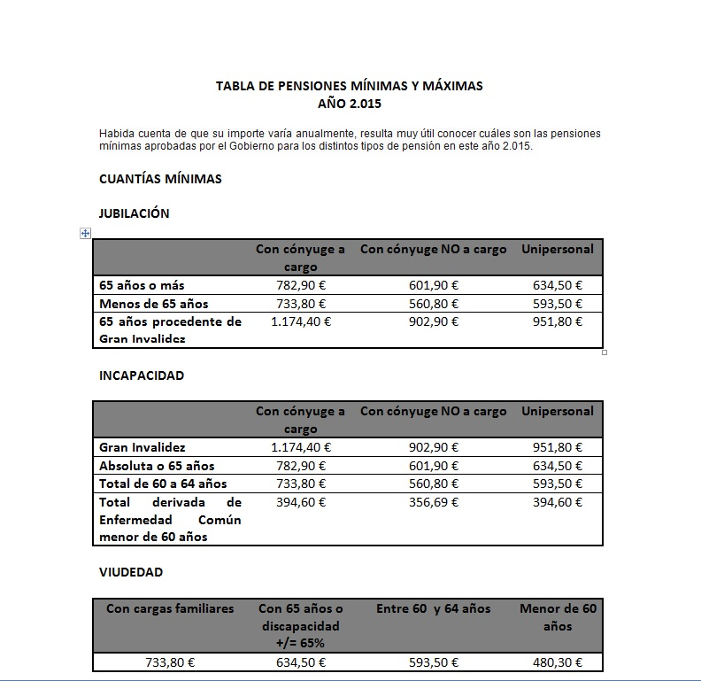 tabla de pensiones